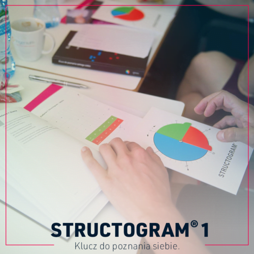STRUCTOGRAM® 1 Klucz do poznania siebie