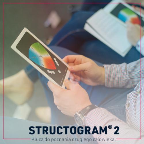 STRUCTOGRAM® 2 Klucz do poznania drugiego człowieka