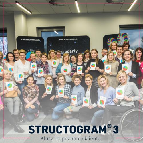 STRUCTOGRAM® 3 Klucz do poznania klienta