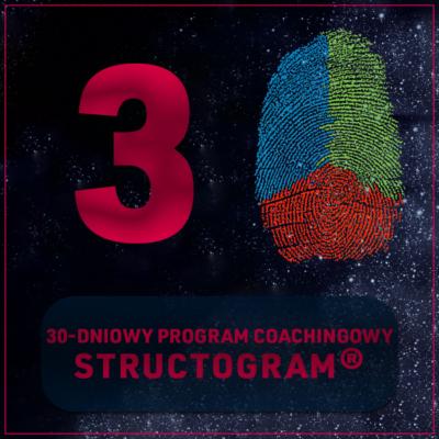 30-dniowy program po STRUCTOGRAM® 3